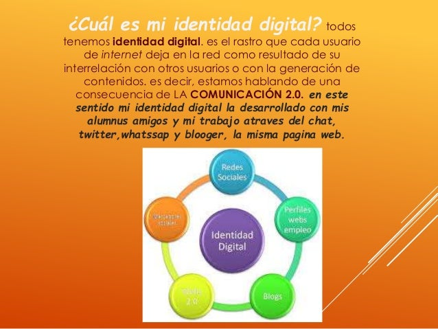 """Repositorio digital-mi entorno personal de aprendizaje"" Slide 2"