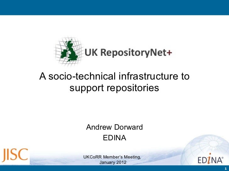 A socio-technical infrastructure to support repositories Andrew Dorward EDINA UKCoRR Member's Meeting,  January 2012