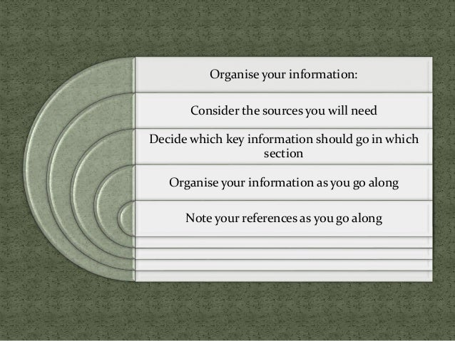 Organise your information: Consider the sources you will need Decide which key information should go in which section Orga...