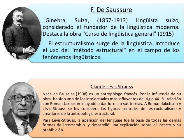 F. De Saussure  Ginebra, Suiza, (1857-1913) Lingüista suizo,  considerado el fundador de la lingüística moderna.  Destaca ...