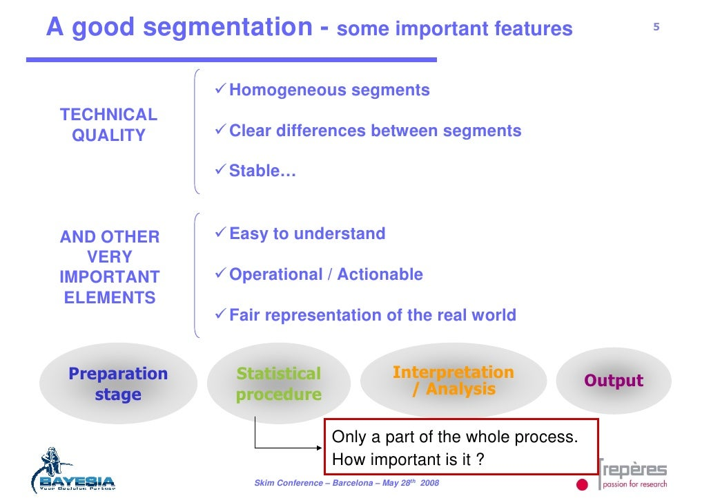 segmentation a brief analysis of Segmentation brief summary (1) - download as (rtf) segment is a homogeneous subset of a market kodak case analysis.