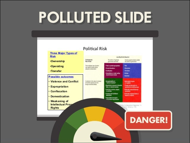 POLLUTED SLIDE Poli%cal(Risk( Three Major Types of Risk • Ownership • Operating • Transfer Possible outcomes •  Violence a...