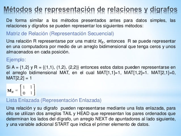 De forma similar a los métodos presentados antes para datos simples, las relaciones y dígrafos se pueden representar los s...