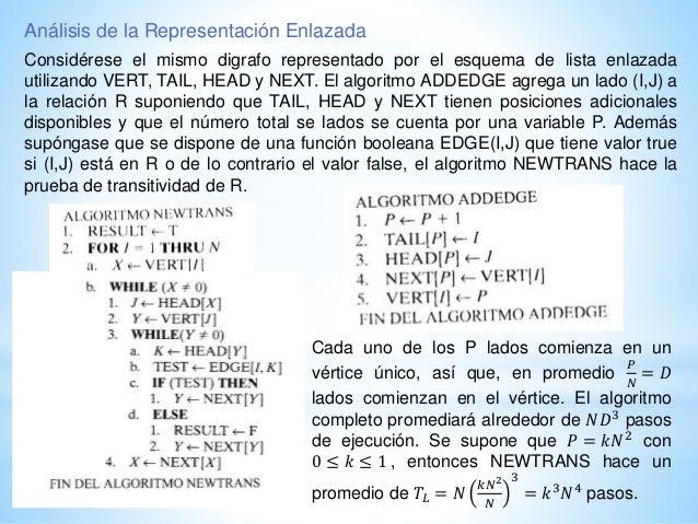 Análisis de la Representación Enlazada Considérese el mismo digrafo representado por el esquema de lista enlazada utilizan...