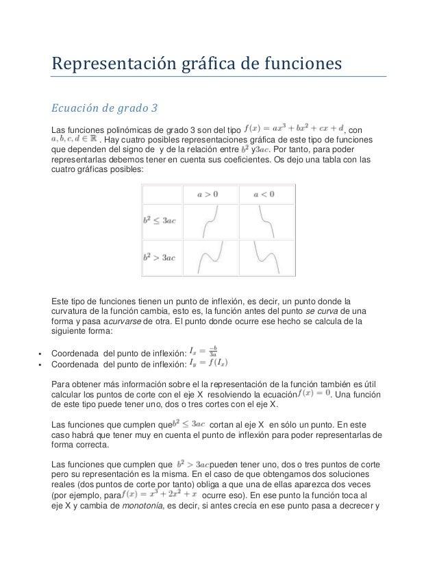 Representación gráfica de funciones Ecuación de grado 3 Las funciones polinómicas de grado 3 son del tipo , con . Hay cuat...