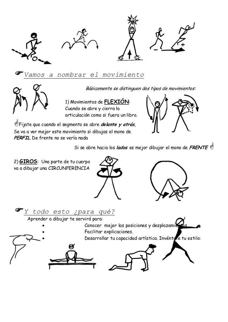 Representación gráfica del cuerpo humano