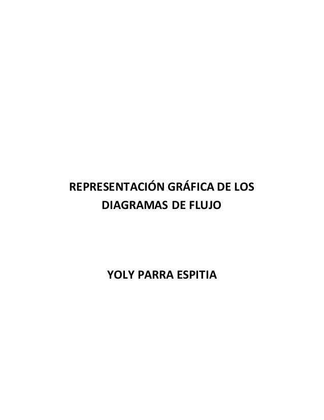 REPRESENTACIÓN GRÁFICA DE LOS DIAGRAMAS DE FLUJO YOLY PARRA ESPITIA