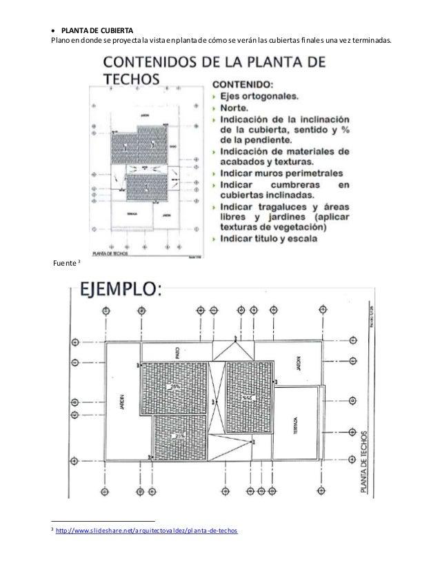 planos arquitectonicos tipos de planos