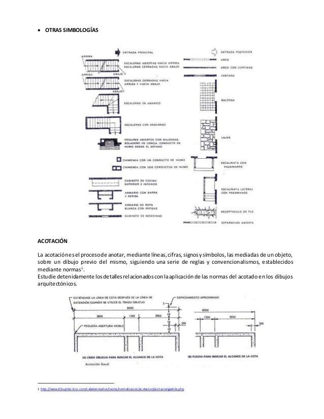 Representaci n gr fica de planos arquitect nicos for Simbologia de planos arquitectonicos