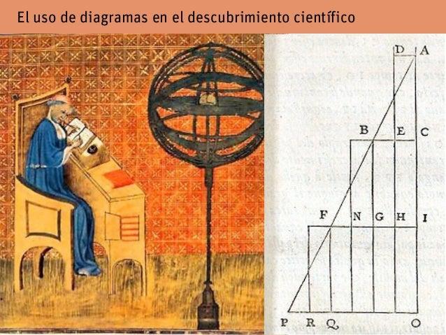 Representaci  n y Razonamiento Diagram  tico