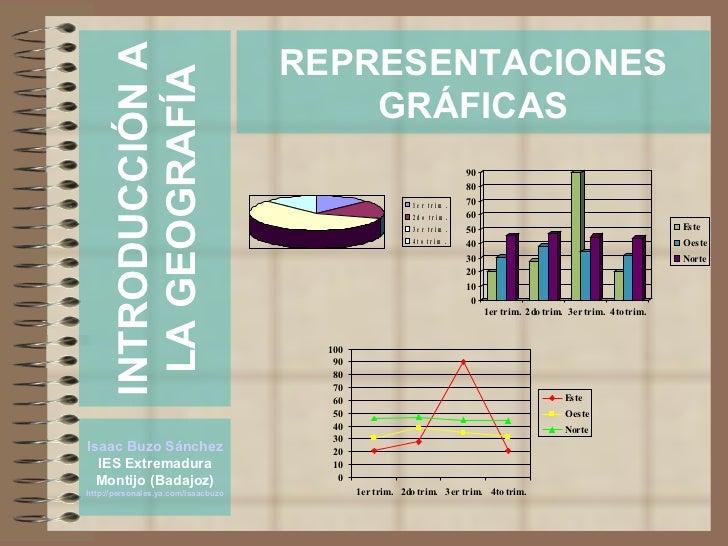 INTRODUCCIÓN A                                      REPRESENTACIONES         LA GEOGRAFÍA                                 ...