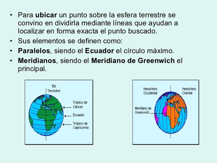 Representaciones de la tierra 3 bsico