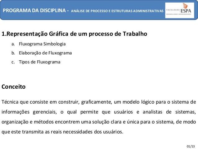PROGRAMA DA DISCIPLINA -  ANÁLISE DE PROCESSO E ESTRUTURAS ADMINISTRATIVAS  1.Representação Gráfica de um processo de Trab...