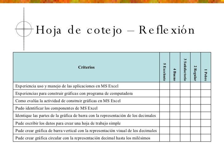 Representar Decimales Graficas En Ms Excel