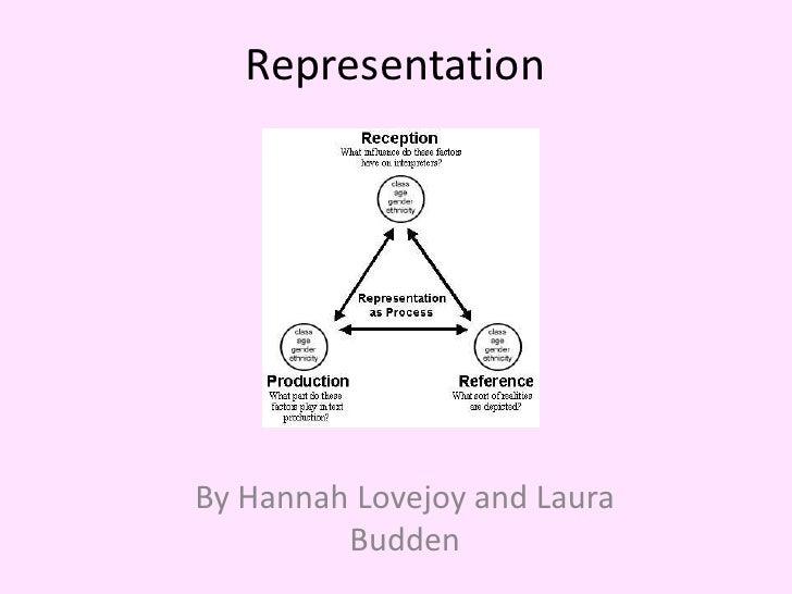 RepresentationBy Hannah Lovejoy and Laura         Budden