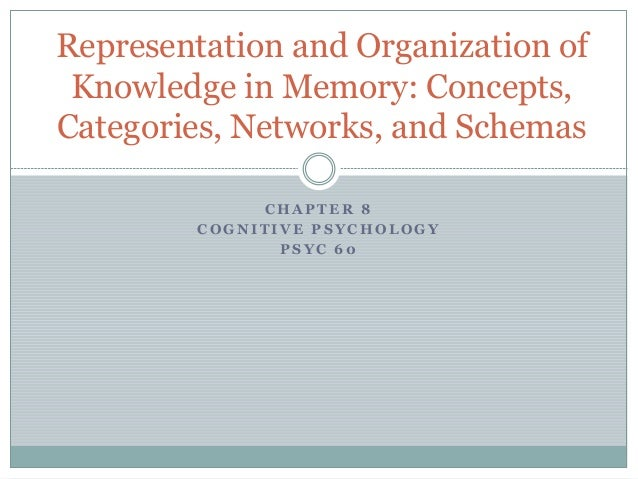"""how can knowledge management and organisational Organizational performance can be characterized as a set of processes where  each  the primary goal of knowledge management is to """"improve  organizational."""