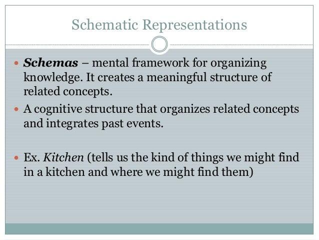 schematic knowledge definition
