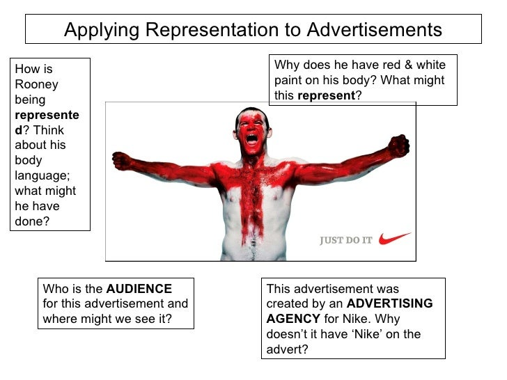 media representation body images This study examined the distribution and individual characteristics of body types   or tobacco use may glamorize these activities, media images of various body.