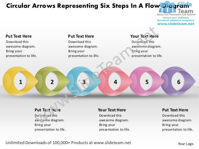 Representing six steps a flow diagram real estate investing business …