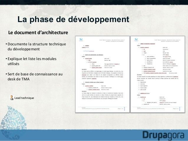 La phase de développement Le  document  d'architecture   •Documente  la  structure  technique   du  dével...