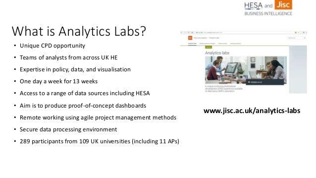 Reproducibility Analytics Lab  Slide 3