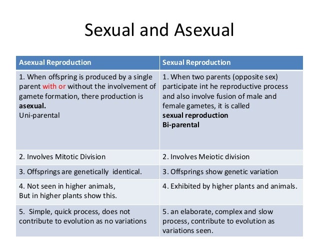 Difference between asexual and sexual reproduction off springs