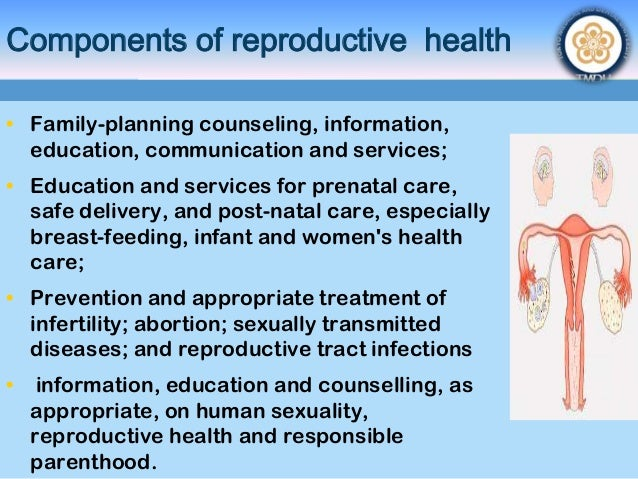 Sexual and reproductive health ppt