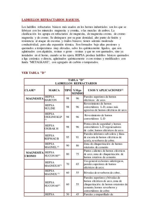Repsa informe - Ladrillo refractario medidas ...