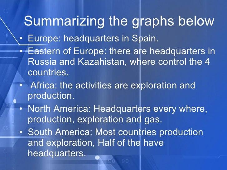 Summarizing the graphs below <ul><li>Europe: headquarters in Spain. </li></ul><ul><li>Eastern of Europe: there are headqua...