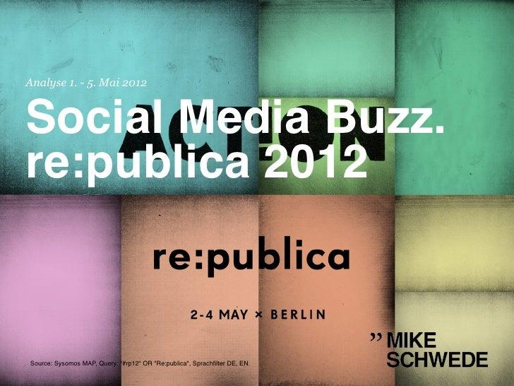 "Analyse 1. - 5. Mai 2012Social Media Buzz.re:publica 2012""Source: Sysomos MAP, Query: ""#rp12"" OR ""Re:publica"", Sprachfilte..."