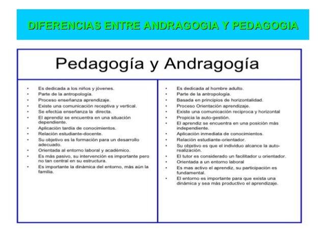 La andragogia for Diferencia entre yeso y escayola