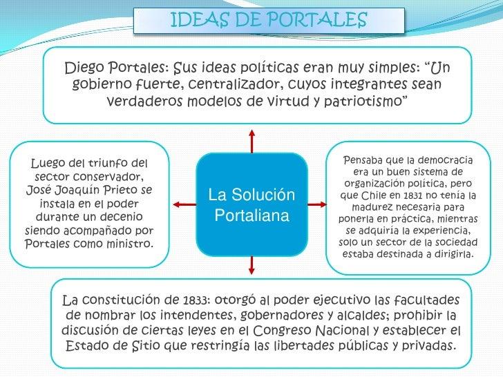 Republica conservadora - Republica de las ideas ...
