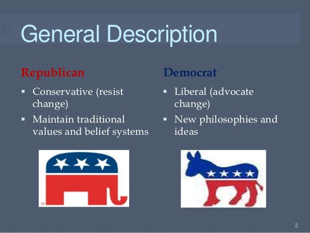 General DescriptionRepublican                    Democrat Conservative (resist         Liberal (advocate  change)       ...