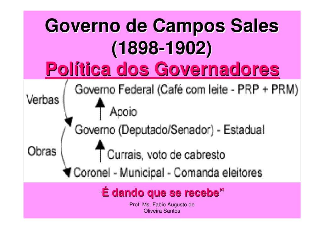 "Governo de Campos Sales        (1898-1902)Política dos Governadores     ""É   dando que se recebe""             Prof. Ms. Fa..."