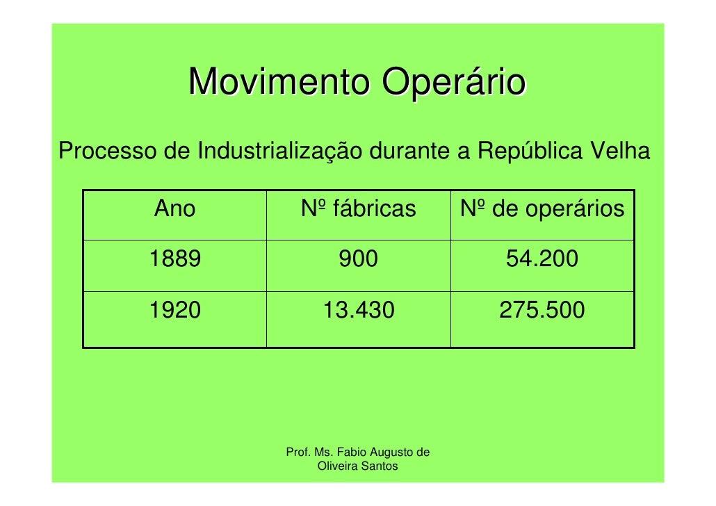 Movimento OperárioProcesso de Industrialização durante a República Velha        Ano           Nº fábricas                N...