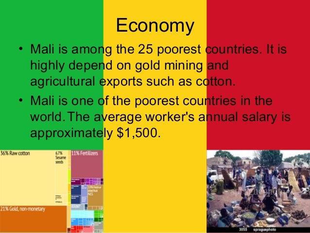 Republic Of Mali - Top 25 poorest countries in the world