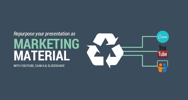 youtube canva and slideshare how to repurpose your presentation as