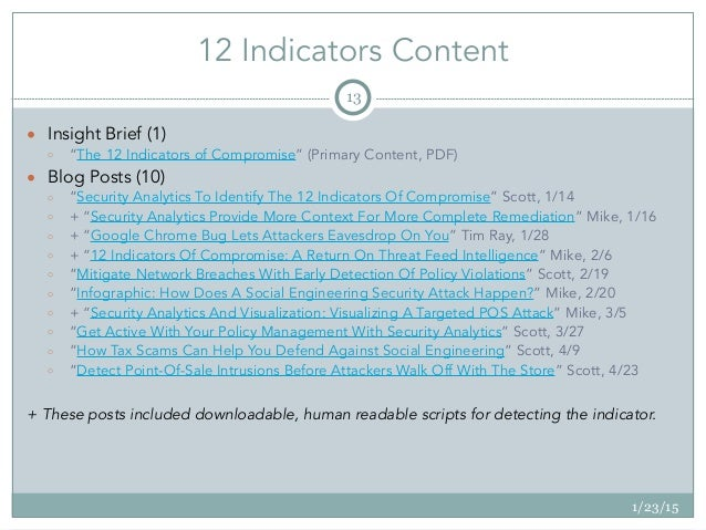 """12 Indicators Content 1/23/15 13 ● Insight Brief (1) ○ """"The 12 Indicators of Compromise"""" (Primary Content, PDF) ● Blog Pos..."""