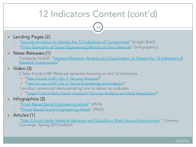 """12 Indicators Content (cont'd) 1/23/15 14 ● Landing Pages (2) ○ """"Security Analytics to Identify the 12 Indicators of Compr..."""