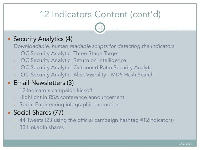 12 Indicators Content (cont'd) 1/23/15 15 ● Security Analytics (4) Downloadable, human readable scripts for detecting the ...