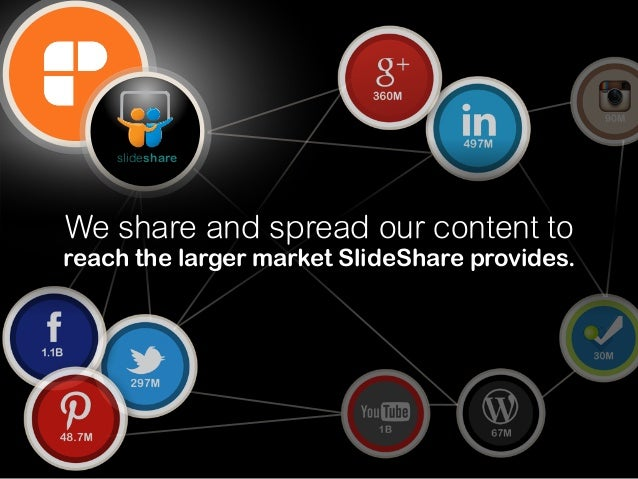 slideshare We share and spread our content to reach the larger market SlideShare provides.