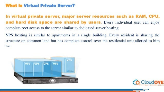 Reputable vps hosting provider in india empowers business growth