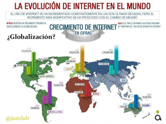 ¿Globalización?  @juanlulr