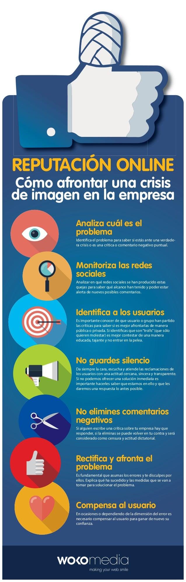 REPUTACIÓN ONLINE Cómo afrontar una crisis de imagen en la empresa Analiza cuál es el problema Identifica el problema para...