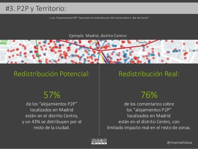 """Ejemplo Madrid, distrito Centro: #3. P2P y Territorio: Redistribución Potencial: 57% de los """"alojamientos P2P"""" localizados..."""