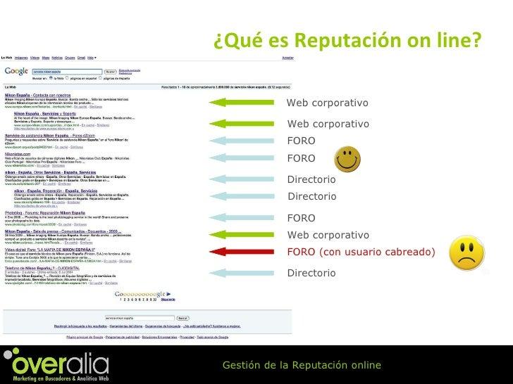 ¿Qu é es Reputación on line? Web corporativo Web corporativo FORO FORO Directorio Directorio FORO Web corporativo FORO (co...