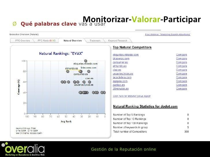 <ul><li>Qué palabras clave  vas a usar </li></ul>Monitorizar- Valorar -Participar