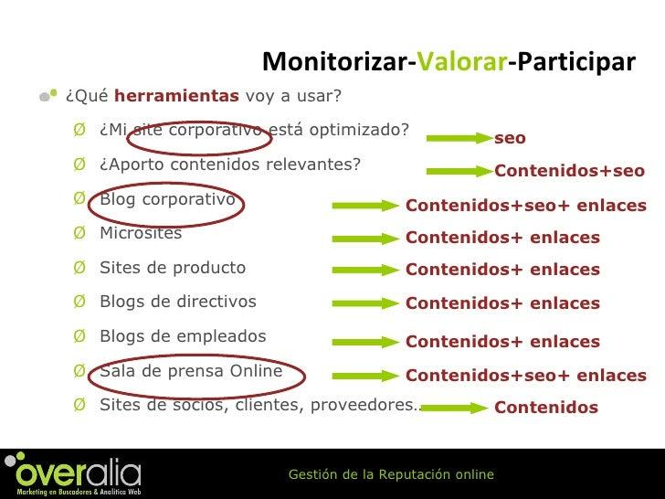 <ul><li>¿Qué  herramientas  voy a usar? </li></ul><ul><ul><li>¿Mi site corporativo est á optimizado? </li></ul></ul><ul><u...