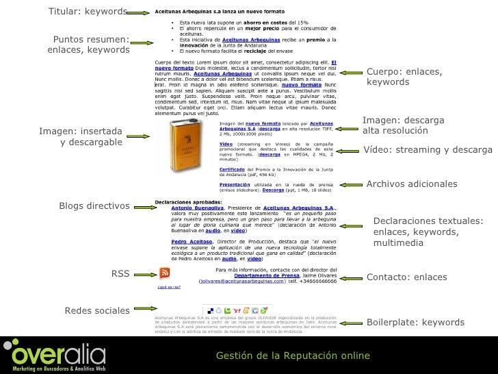 Titular: keywords Puntos resumen: enlaces, keywords Cuerpo: enlaces, keywords Imagen: insertada y descargable V ídeo: stre...