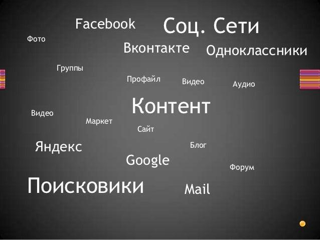 Фото            Facebook                Соц. Сети                          Вконтакте          Одноклассники        Группы ...